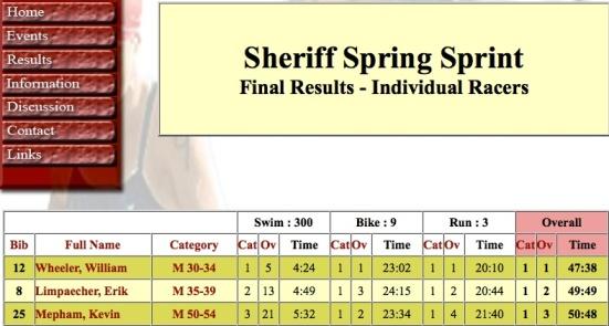SheriffSprint