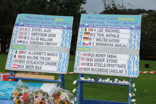 Marathon-Swim 2014, Switzerland 5 – 26